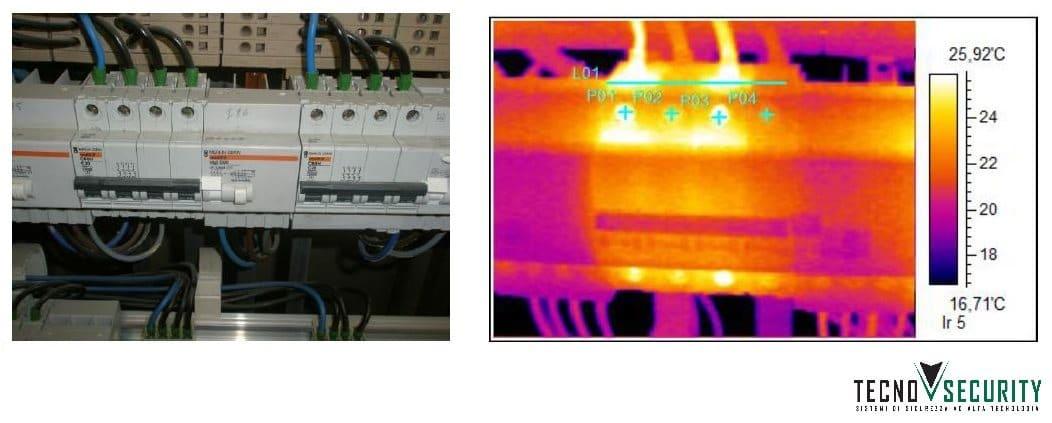fornitura termocamera portatile scanner temperatura verifica impianti tecno security